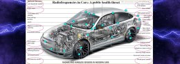Teslas, Hybrid & Electric Vehicle Kit